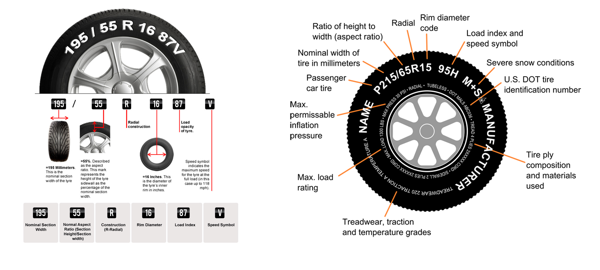 Image Result For Tire Sizes