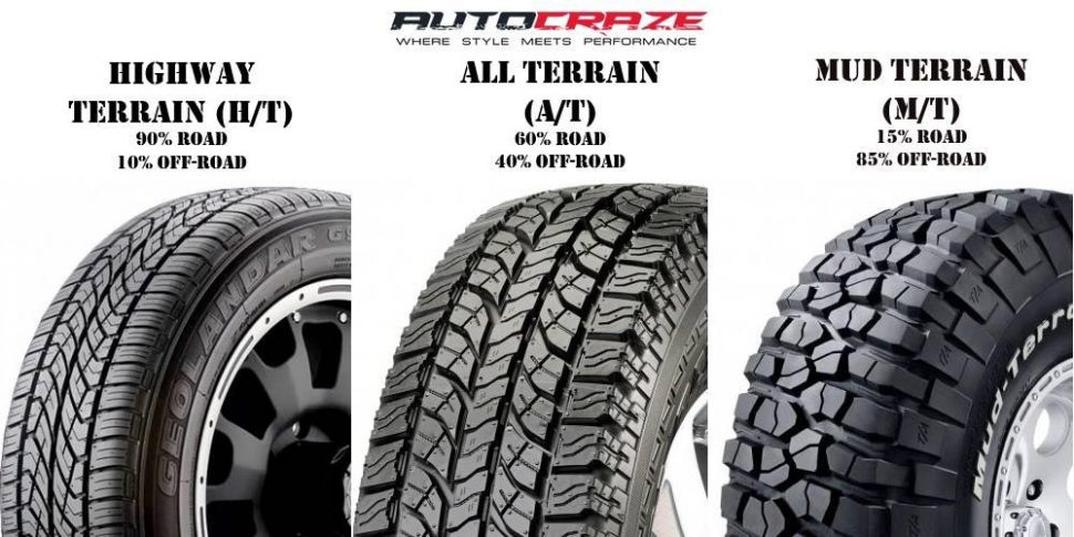Types of 4wd tyres