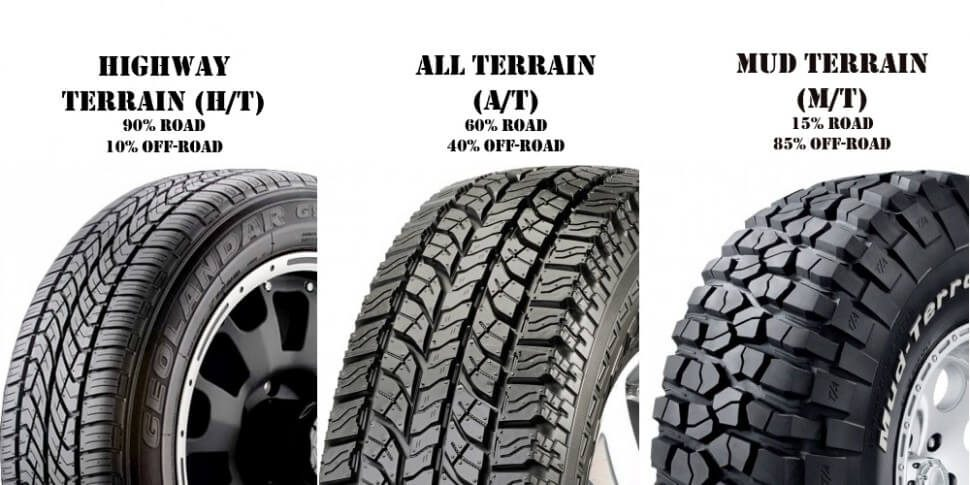 Bf Goodrich All Terrain >> 4WD Wheel and Tyre Packages   Toughest 4x4 Rims And Tyres