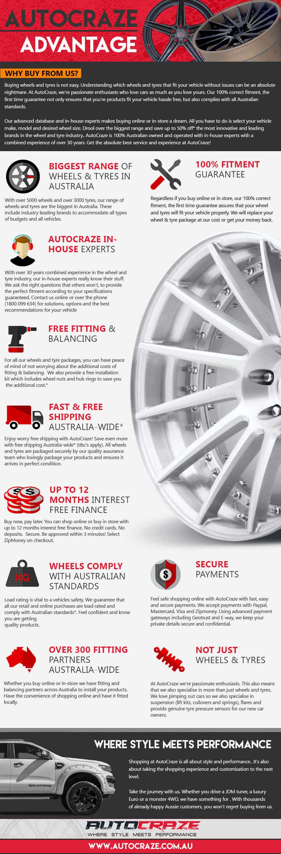 Volkswagen_golf_rims_and_tyres_australia