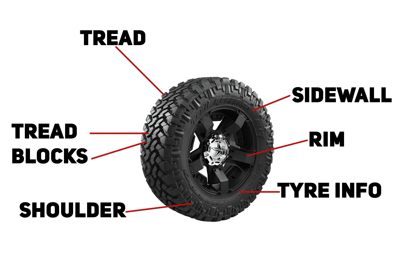 A labelled diagram of a Nitto Trail Grappler Tyre.