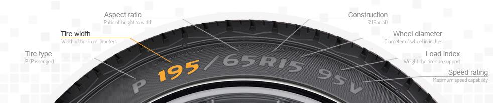 highway_tyres_AutoCraze