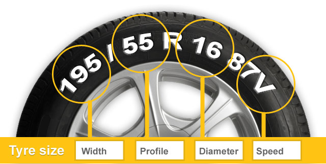 22560r17tyres